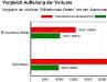 Pellets_Aufteilung der Verluste.pdf
